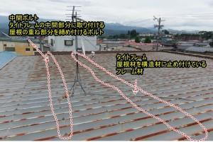 折板屋根 重ね折板 セッパン